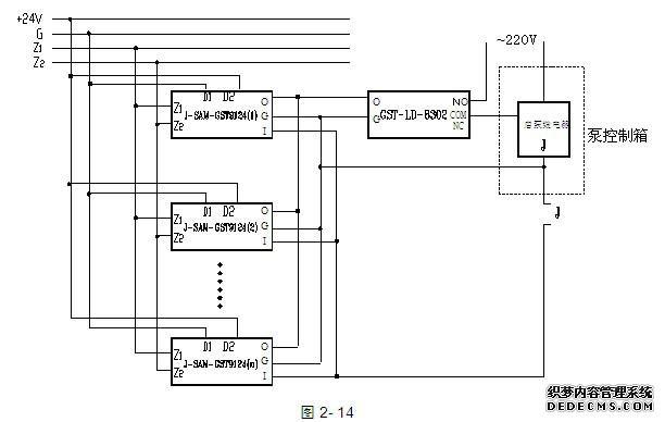本文将重点介绍海湾消火栓按钮接线图详解,包括J-SAM-GST9123消火栓按钮接线图和J-SAM-GST9124消火栓按钮接线图。 一、J-SAM-GST9123消火栓按钮接线图 消火栓按钮外接端子示意图如图2-7:  其中: Z1、Z2:无极性信号二总线接线端子 K1、K2:无源常开触点,用于直接启泵控制时,需外接24V电源 应用方法: J-SAM-GST9123型消火栓按钮与火灾报警控制器及泵控制箱的连接可分为总线制启泵方式和多线制直接起泵方式。采用总线制起泵方式时,消火栓按钮直接和信号二总线连接,