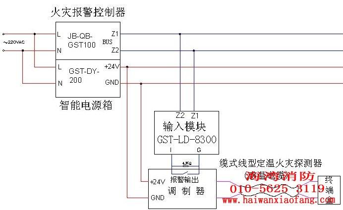 系统主要由:报警主机,智能电源箱,输入模块,缆式线型感温火灾探测器