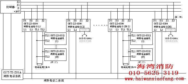 DC24V消防模块为什么驱动不了总断路器跳闸!断路器的24V分励脱扣器一般不允许作为无源触点输出,就是说分厉线圈的电源取自断路器。一般用24V的电源加一个中间继电器,还是用220V的电源分厉,样本也是这样推荐的,...消防模块为什么要供电DC24V电DC24V进模块其实并不是你想象的那样等于模块内置了个继电器,模块被触发动作后,24V就进到外控设备区了DC24V电源进入消防广播和卷帘门控制模块有四根线,如何理解.